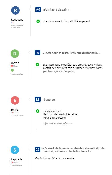 Domaine de l'Ô - Gîte Dordogne - Avis et commentaires Booking