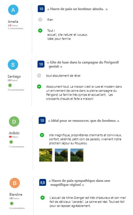 Domaine de l'Ô - Gîte Périgord - Avis et commentaires Booking